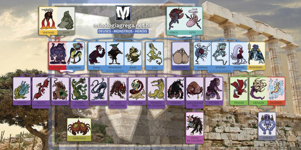 monstros-mitologia-grega